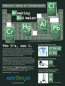 Infographic Breaking Bad Drinking Water